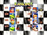 Diddy Kong Racing N64 19