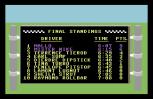 Pitstop 2 C64 27