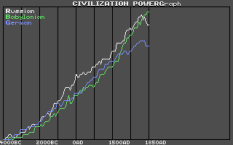 Civilization PC MS-DOS 54