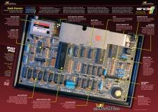 ZX Spectrum Internals
