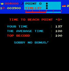 Moon Patrol Arcade 22