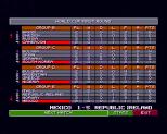 SWOS Amiga 084