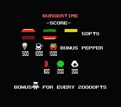 Burger Time MSX 01