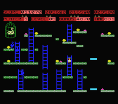 Chuckie Egg MSX 32