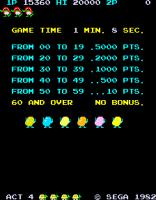 Pengo Arcade 36