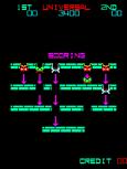 Space Panic Arcade 02