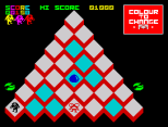 Pi-Balled ZX Spectrum 08