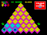 Pi-Balled ZX Spectrum 14