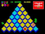 Pi-Balled ZX Spectrum 35