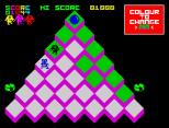 Pi-Balled ZX Spectrum 41