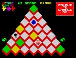 Pi-Balled ZX Spectrum 57